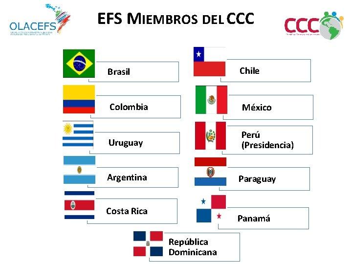 EFS MIEMBROS DEL CCC Brasil Chile Colombia México Uruguay Perú (Presidencia) Argentina Paraguay Costa
