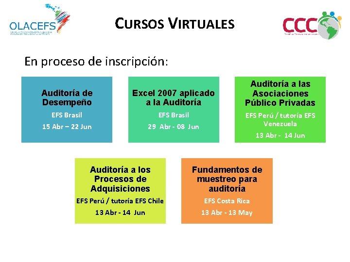 CURSOS VIRTUALES En proceso de inscripción: Auditoría de Desempeño Excel 2007 aplicado a la