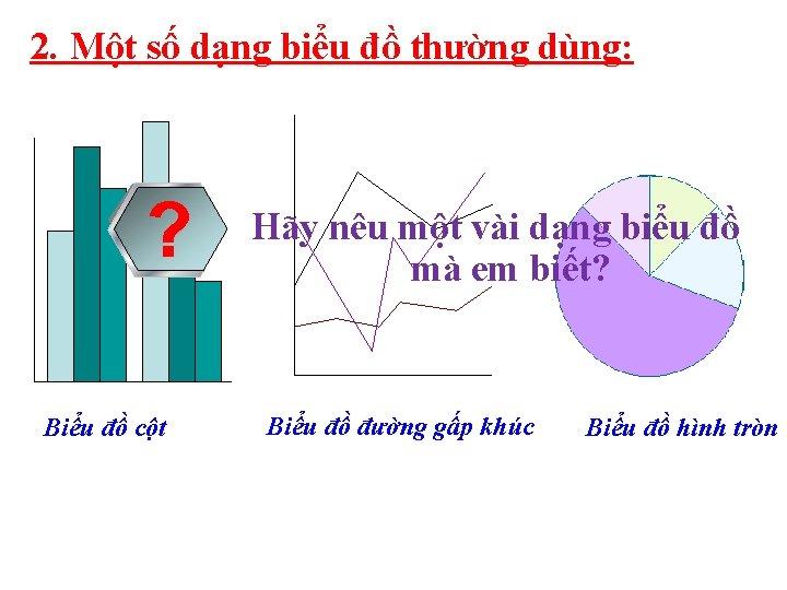 2. Một số dạng biểu đồ thường dùng: ? Biểu đồ cột Hãy nêu