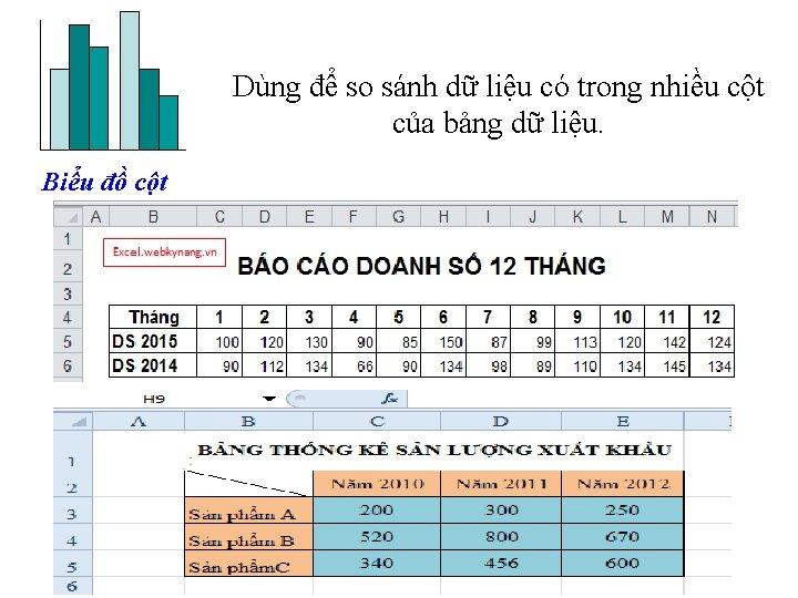Dùng để so sánh dữ liệu có trong nhiều cột của bảng dữ liệu.