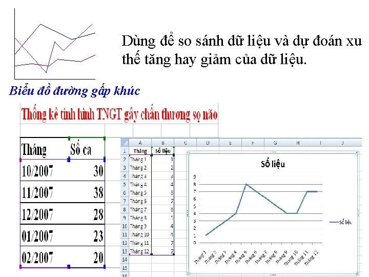 Dùng để so sánh dữ liệu và dự đoán xu thế tăng hay giảm