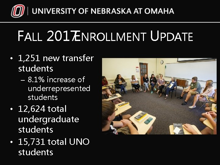 FALL 2017 ENROLLMENT UPDATE • 1, 251 new transfer students – 8. 1% increase