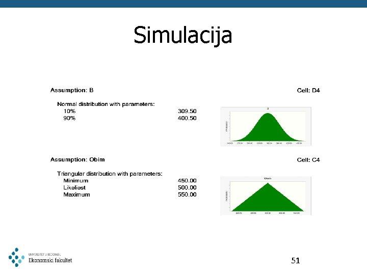 Simulacija 51