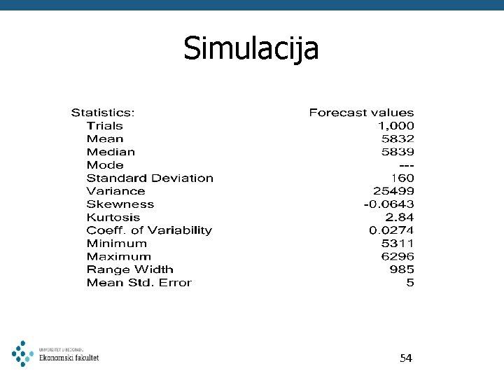 Simulacija 54