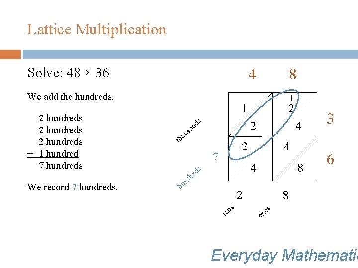 Lattice Multiplication Solve: 48 × 36 4 We add the hundreds. 2 hundreds +