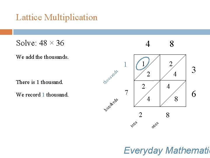 Lattice Multiplication Solve: 48 × 36 4 We add the thousands. 1 1 s