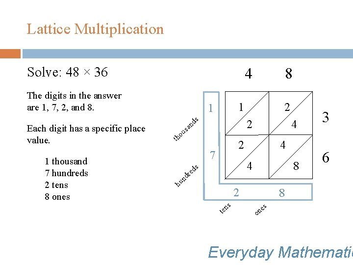 Lattice Multiplication Solve: 48 × 36 4 The digits in the answer are 1,