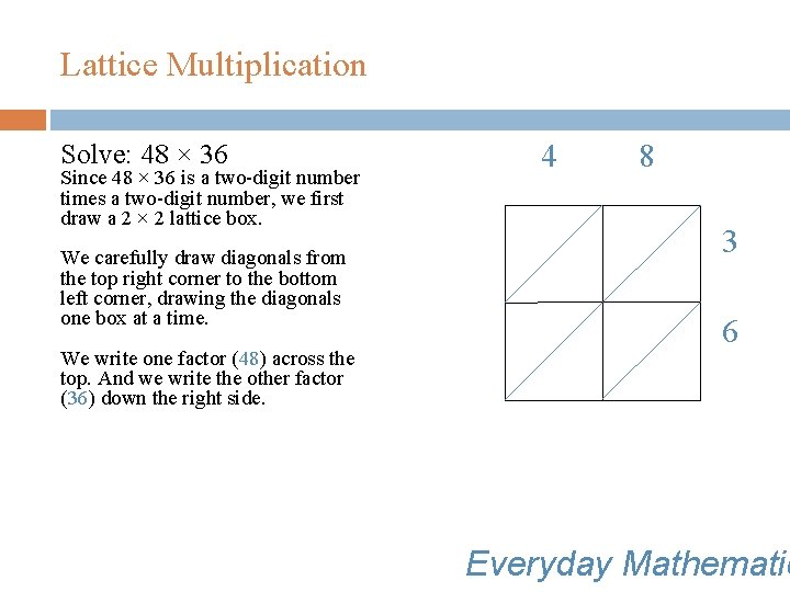 Lattice Multiplication Solve: 48 × 36 Since 48 × 36 is a two-digit number