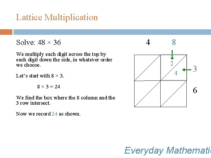 Lattice Multiplication Solve: 48 × 36 We multiply each digit across the top by