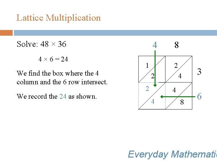 Lattice Multiplication Solve: 48 × 36 4 × 6 = 24 We find the