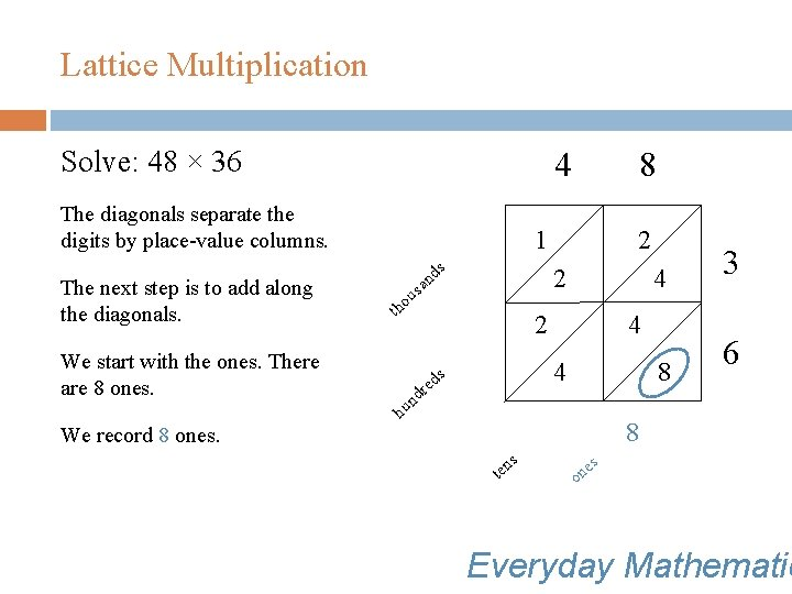 Lattice Multiplication Solve: 48 × 36 4 The diagonals separate the digits by place-value