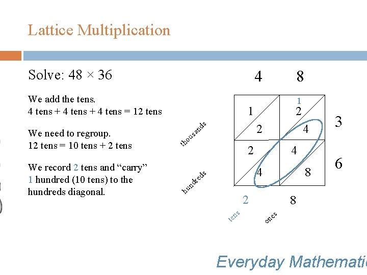 Lattice Multiplication Solve: 48 × 36 4 We add the tens. 4 tens +