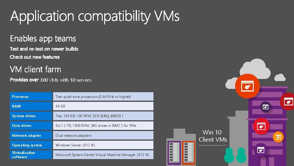 300 VMs with 10 servers Processor Two quad-core processors (2. 66 GHz or higher)