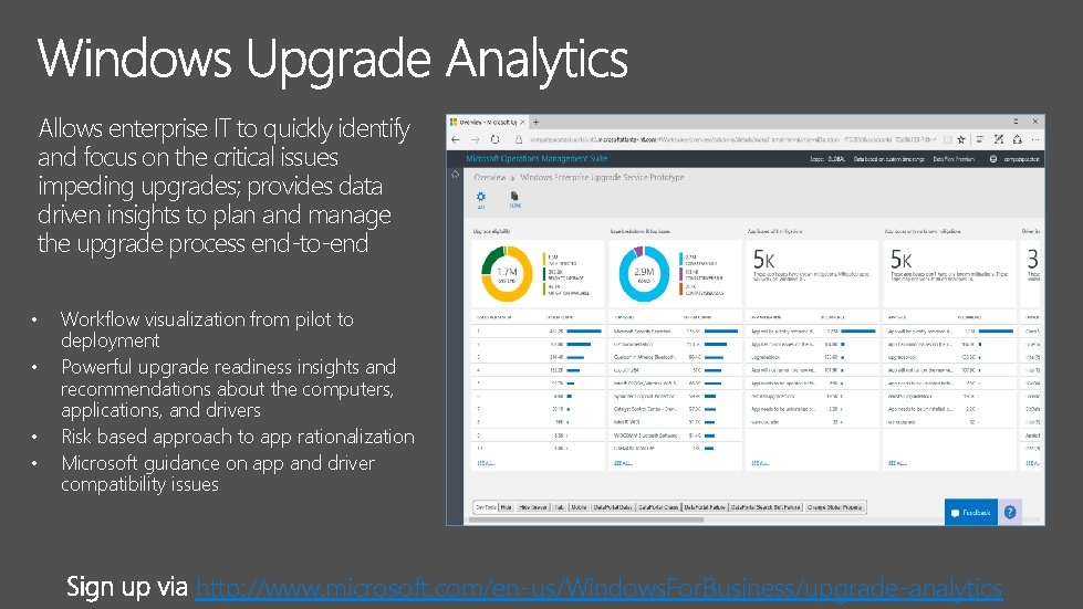 Allows enterprise IT to quickly identify and focus on the critical issues impeding upgrades;