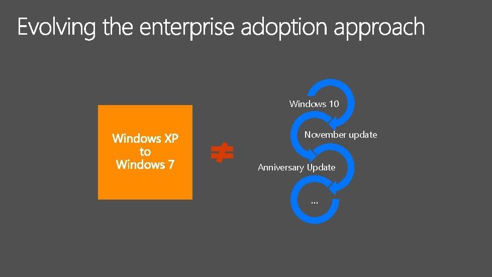 Windows 10 November update Anniversary Update …