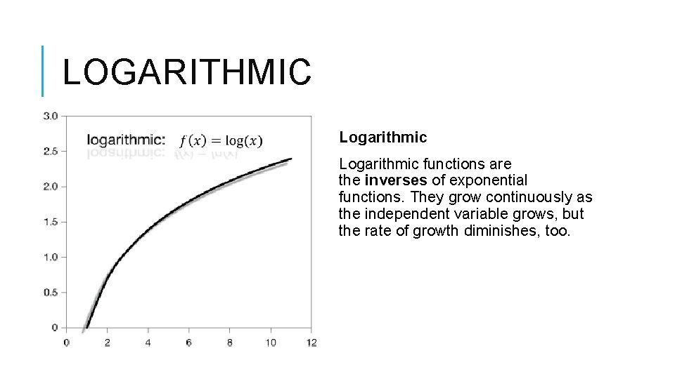 LOGARITHMIC Logarithmic functions are the inverses of exponential functions. They grow continuously as the