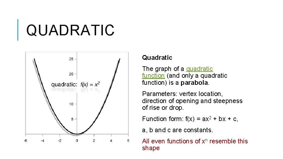QUADRATIC Quadratic The graph of a quadratic function (and only a quadratic function) is