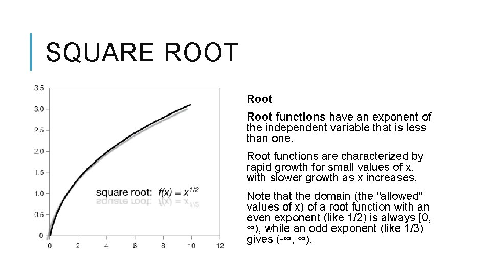 SQUARE ROOT Root functions have an exponent of the independent variable that is less