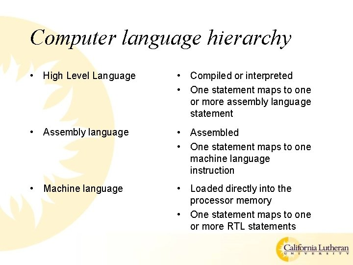 Computer language hierarchy • High Level Language • Compiled or interpreted • One statement
