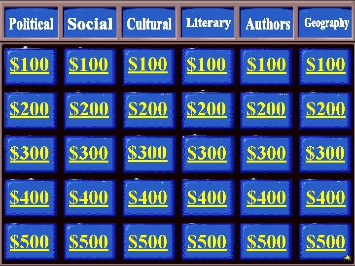 $100 $200 $200 $100 $200 $300 $300 $400 $400 $500 $500