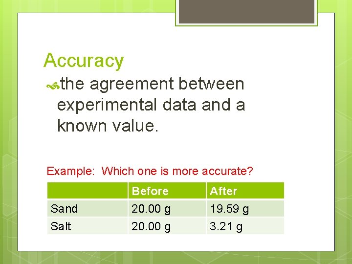 Accuracy the agreement between experimental data and a known value. Example: Which one is