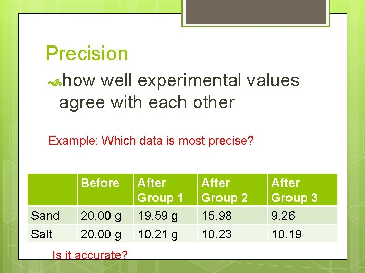 Precision how well experimental values agree with each other Example: Which data is most