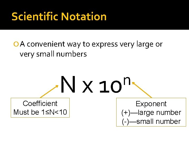 Scientific Notation A convenient way to express very large or very small numbers n