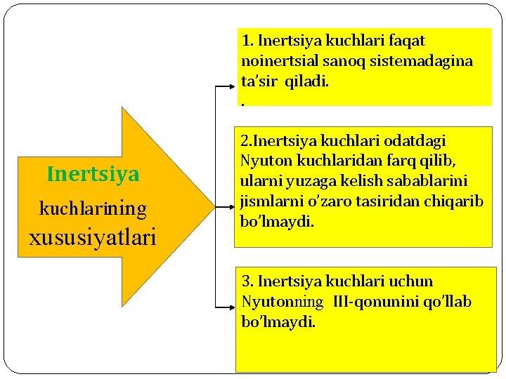 1. Inertsiya kuchlari faqat noinertsial sanoq sistemadagina ta'sir qiladi. . Inertsiya kuchlarining xususiyatlari 2.