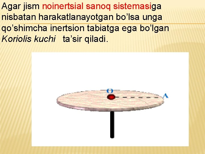 Agar jism noinertsial sanoq sistemasiga nisbatan harakatlanayotgan bo'lsa unga qo'shimcha inertsion tabiatga ega bo'lgan