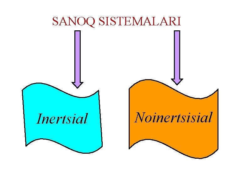SANOQ SISTEMALARI Inertsial Noinertsisial
