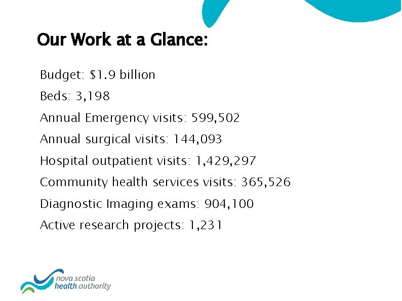 Our Work at a Glance: Budget: $1. 9 billion Beds: 3, 198 Annual Emergency