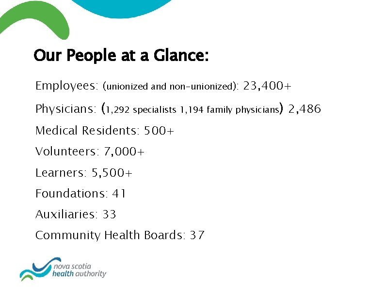 Our People at a Glance: Employees: (unionized and non-unionized): 23, 400+ Physicians: (1, 292