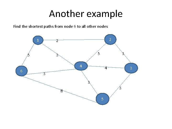 Another example Find the shortest paths from node 6 to all other nodes 1