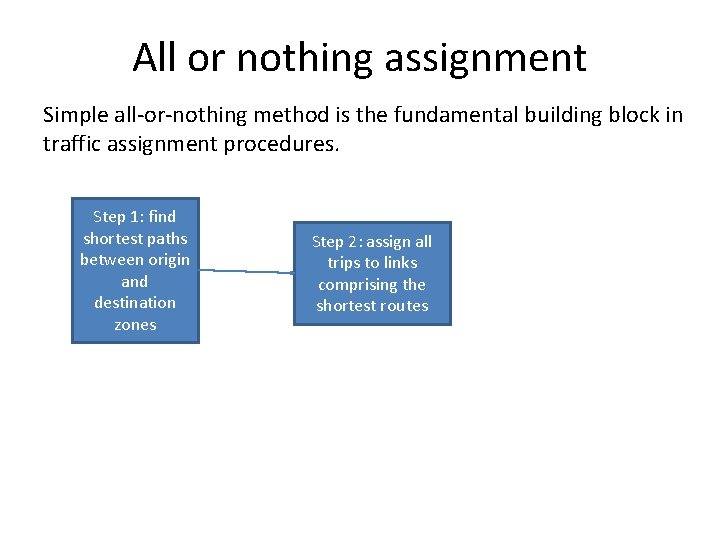All or nothing assignment Simple all-or-nothing method is the fundamental building block in traffic