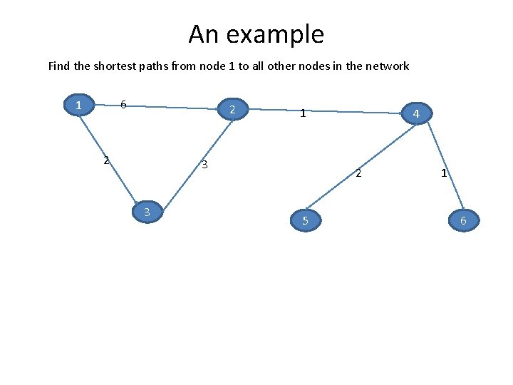 An example Find the shortest paths from node 1 to all other nodes in