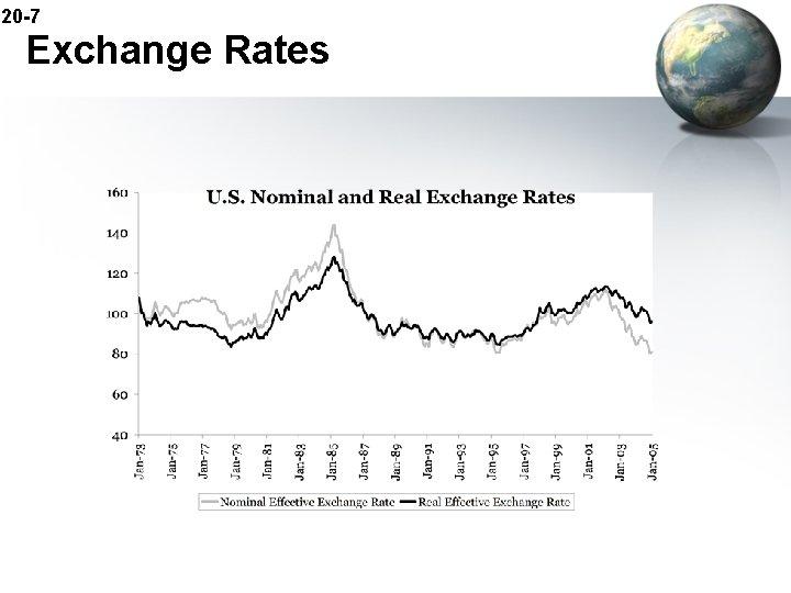 20 -7 Exchange Rates