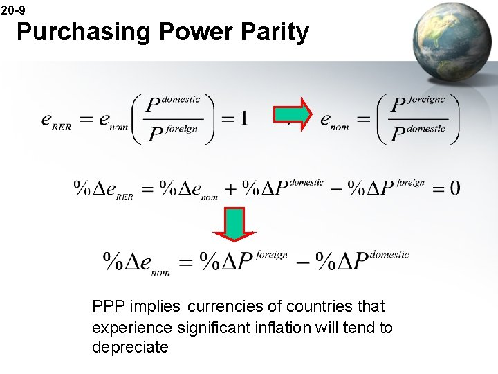 20 -9 Purchasing Power Parity PPP implies currencies of countries that experience significant inflation