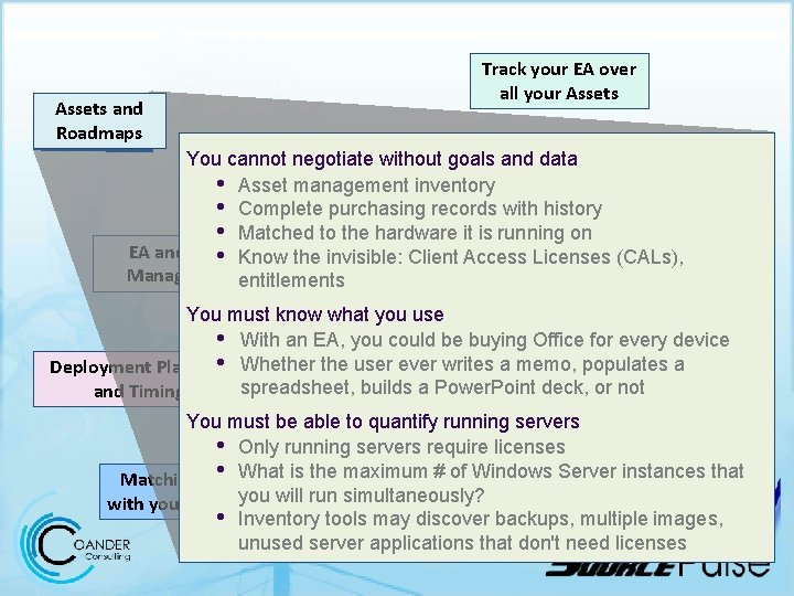 Assets and Roadmaps Track your EA over all your Assets You cannot negotiate without