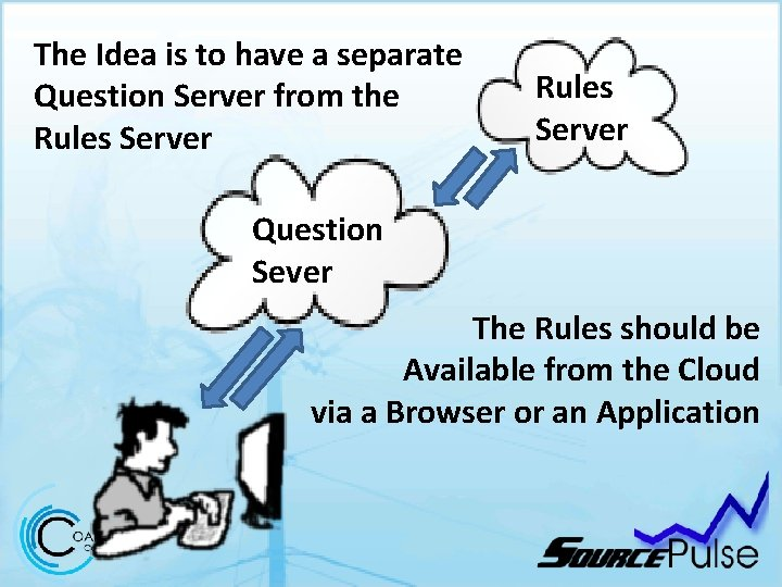 The Idea is to have a separate Question Server from the Rules Server Question