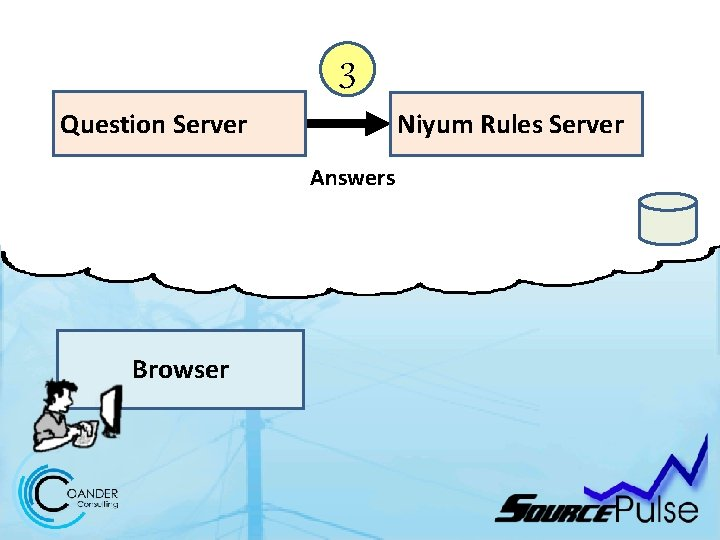 3 Question Server Niyum Rules Server Answers Browser