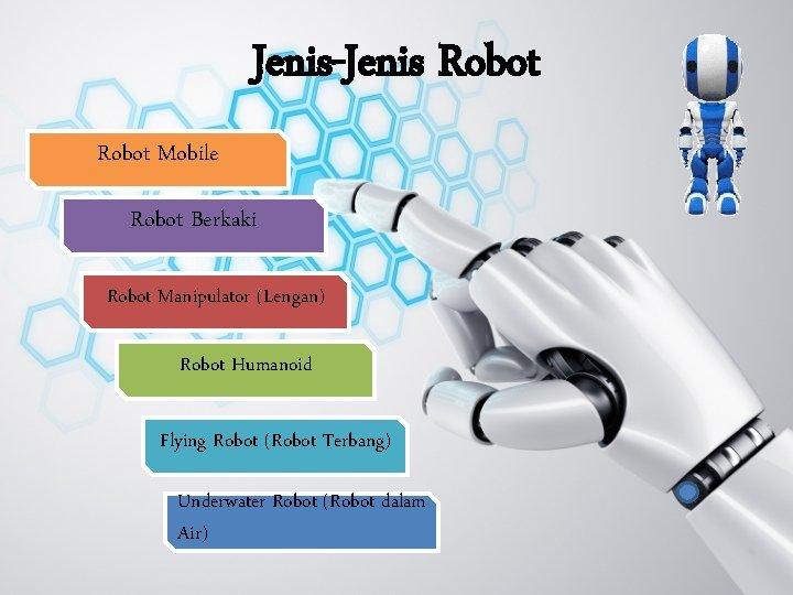 Jenis-Jenis Robot Mobile Robot Berkaki Robot Manipulator (Lengan) Robot Humanoid Flying Robot (Robot Terbang)