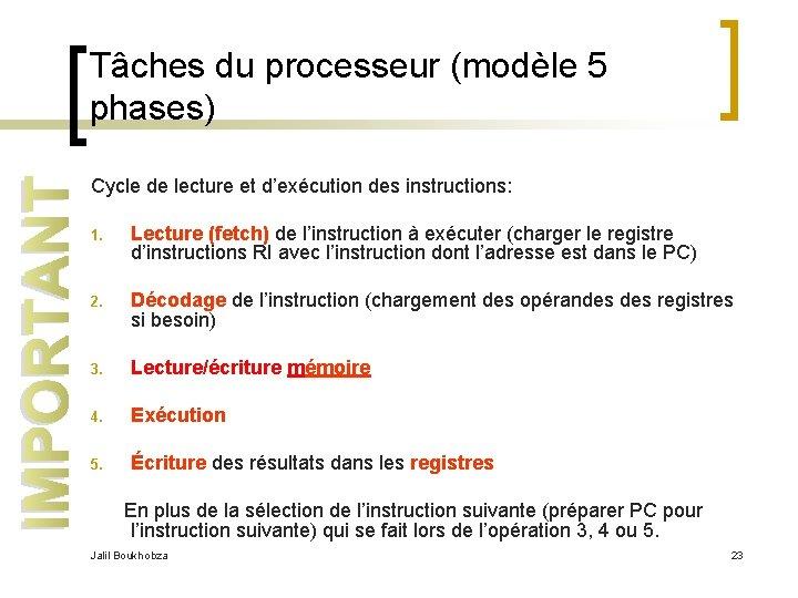 IMPORTANT Tâches du processeur (modèle 5 phases) Cycle de lecture et d'exécution des instructions: