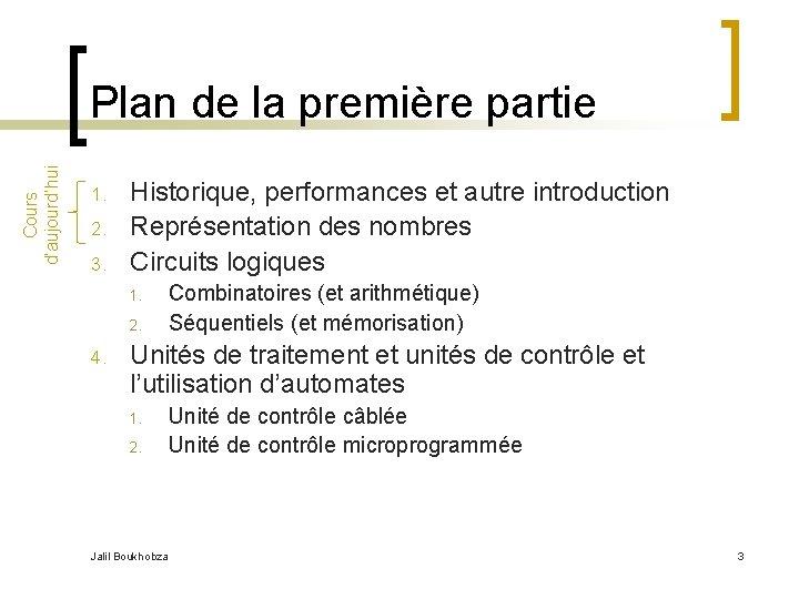 Cours d'aujourd'hui Plan de la première partie 1. 2. 3. Historique, performances et autre