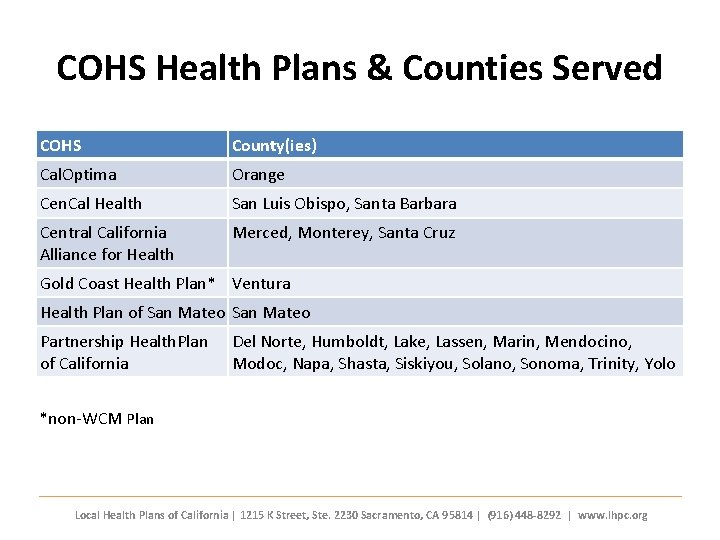COHS Health Plans & Counties Served COHS County(ies) Cal. Optima Orange Cen. Cal Health