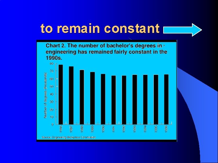 to remain constant