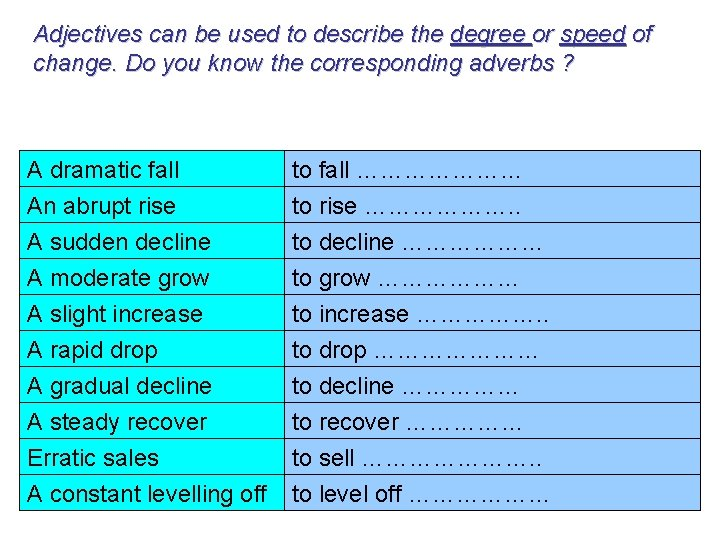 Adjectives can be used to describe the degree or speed of change. Do you