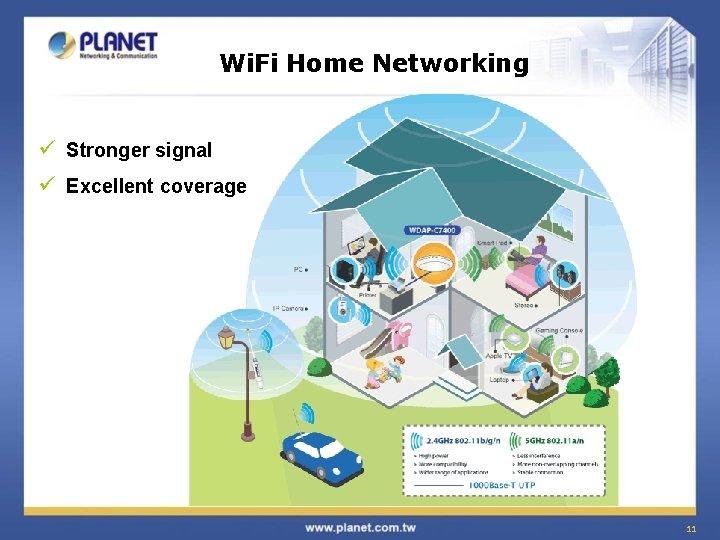 Wi. Fi Home Networking ü Stronger signal ü Excellent coverage 11