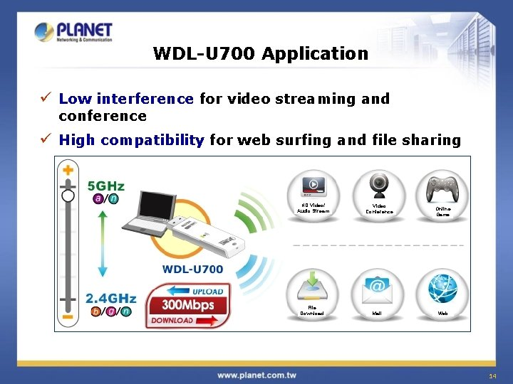 WDL-U 700 Application ü Low interference for video streaming and conference ü High compatibility