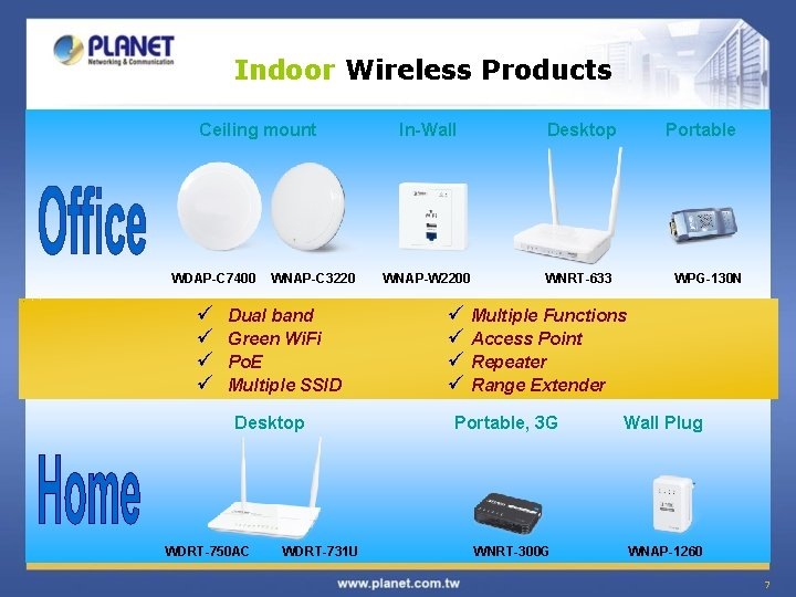 Indoor Wireless Products Ceiling mount WDAP-C 7400 ü ü WNAP-C 3220 Dual band Green