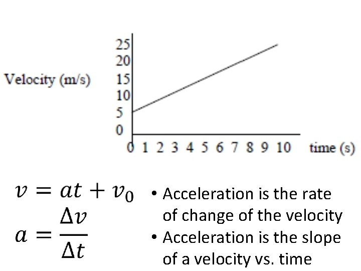 • Acceleration is the rate of change of the velocity • Acceleration is